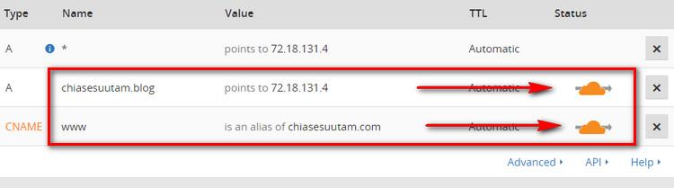 CloudFlare – Dịch vụ DNS miễn phí nên dùng
